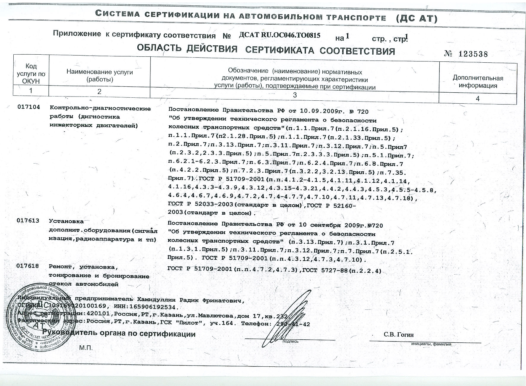 Приложение к сертификату соответствия